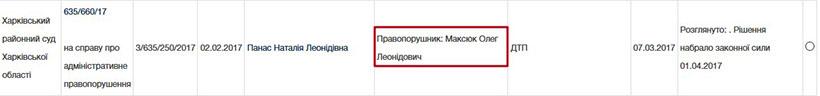 Прокурор «над СБУ» Олег Масюк 33