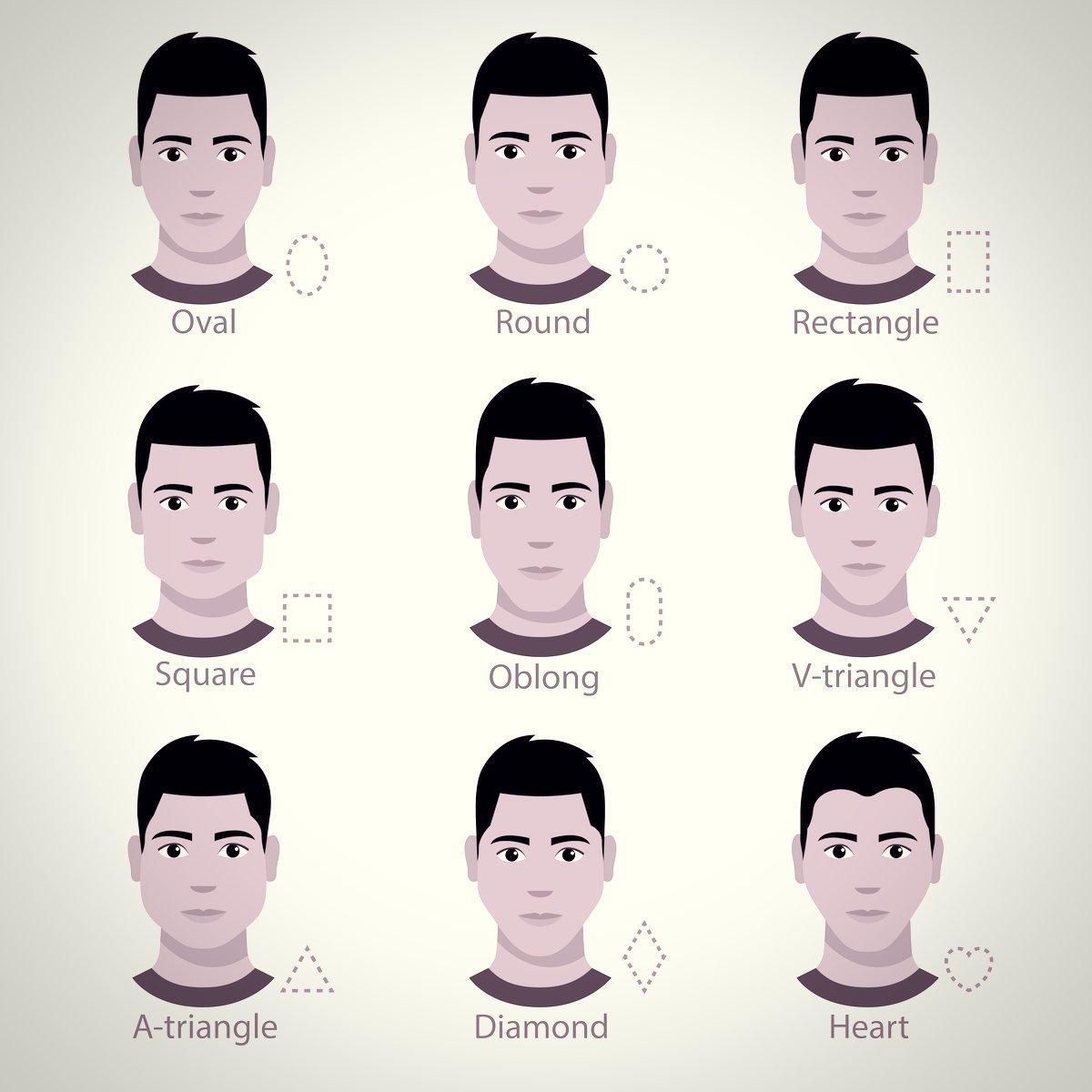 Men's face shapes guide