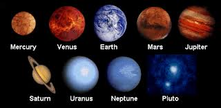 Image result for all eight planets