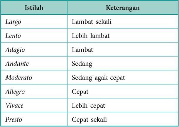 materi seni budaya kelas 11 bab 8