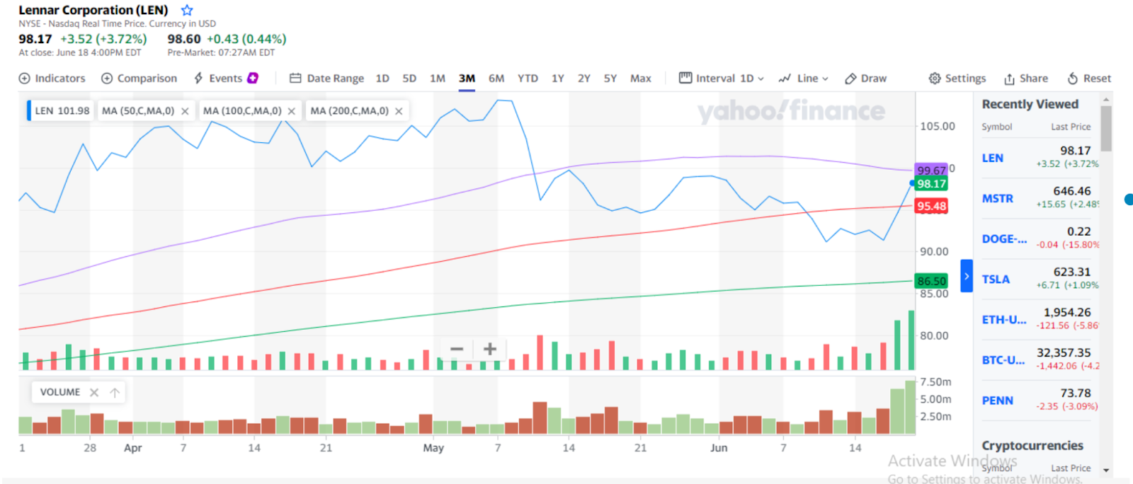 Should I buy Lennar Shares after analysts lift Q3 Earnings Expectations?