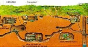 Image result for hồ chí minh city