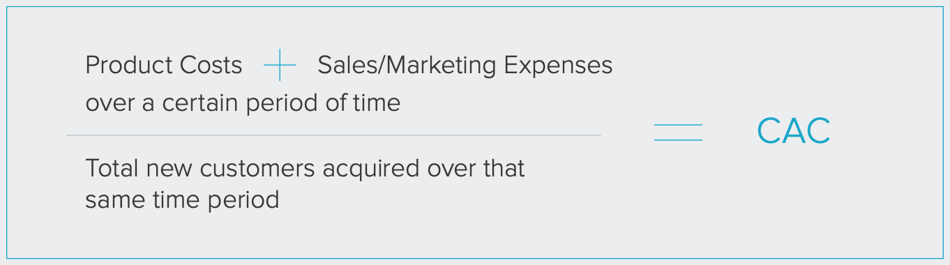 Customer Acquisition Cost formula explained
