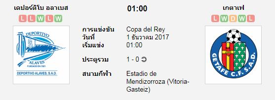 วิเคราะห์บอล อลาเบส VS เกตาเฟ่ [โคปา เดล เรย์ สเปน]  ทีเด็ดบอล