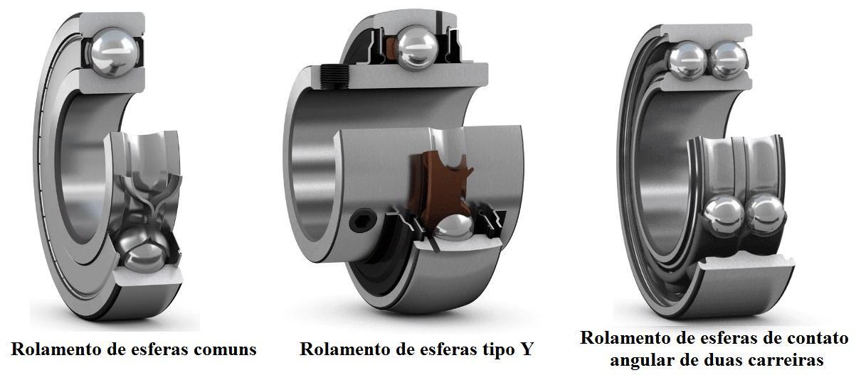 Rolamento de esferas comuns, rolamento de esferas tipo Y e rolamento de esferas de contato angular de duas carreiras