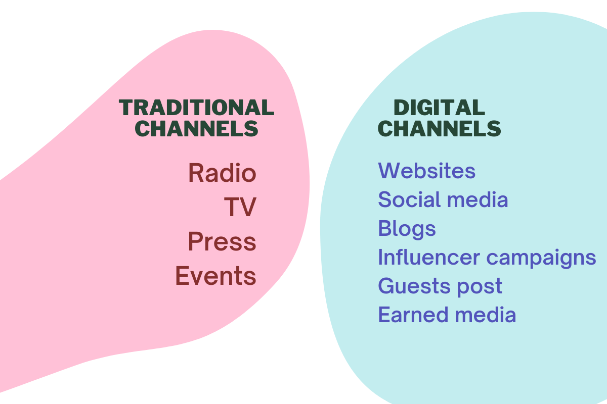 digital channels and traditional channels that can be used in a pr campaign