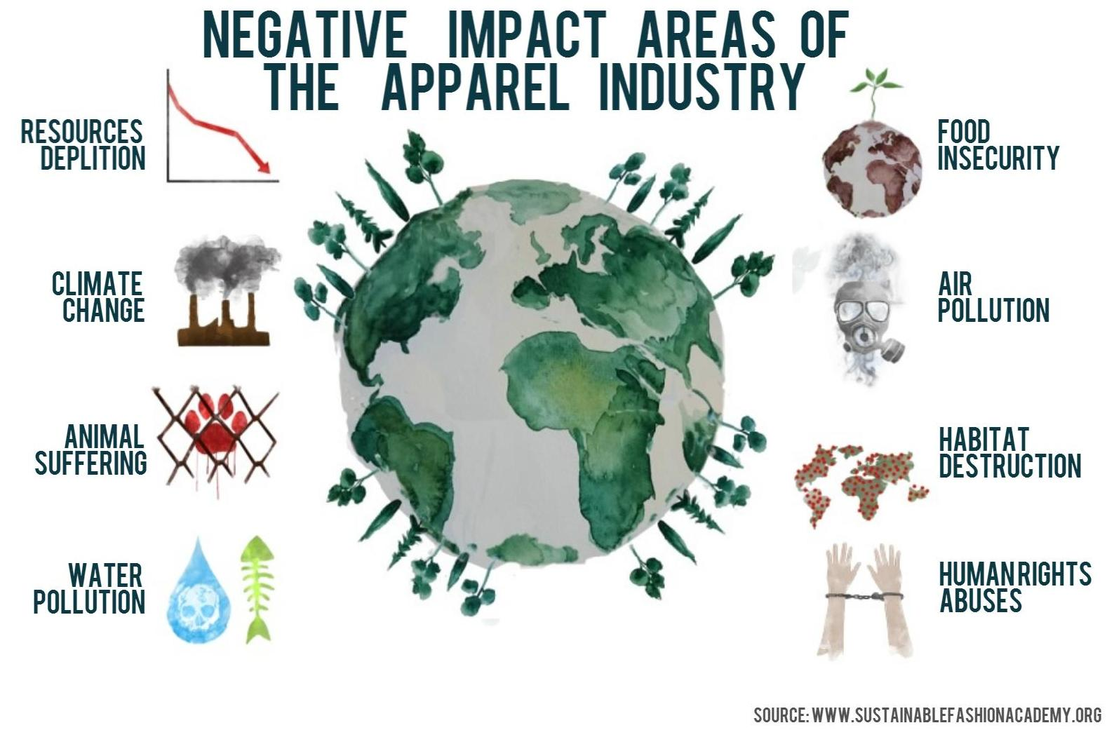 Negative effects of industrialization the the philippine s environment