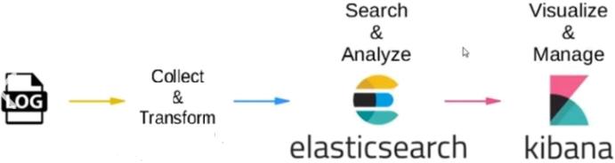 Elastic_Producto_Empresa_Barbarian
