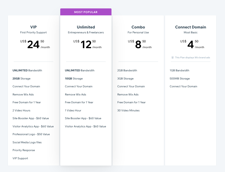 Wix pricing plans