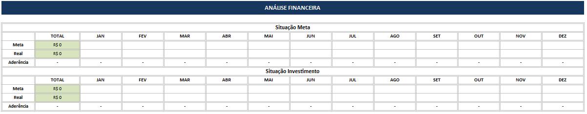 Planilha de Acompanhamento de Projetos - Análise Financeira.png