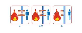 Các tiêu chuẩn chống cháy