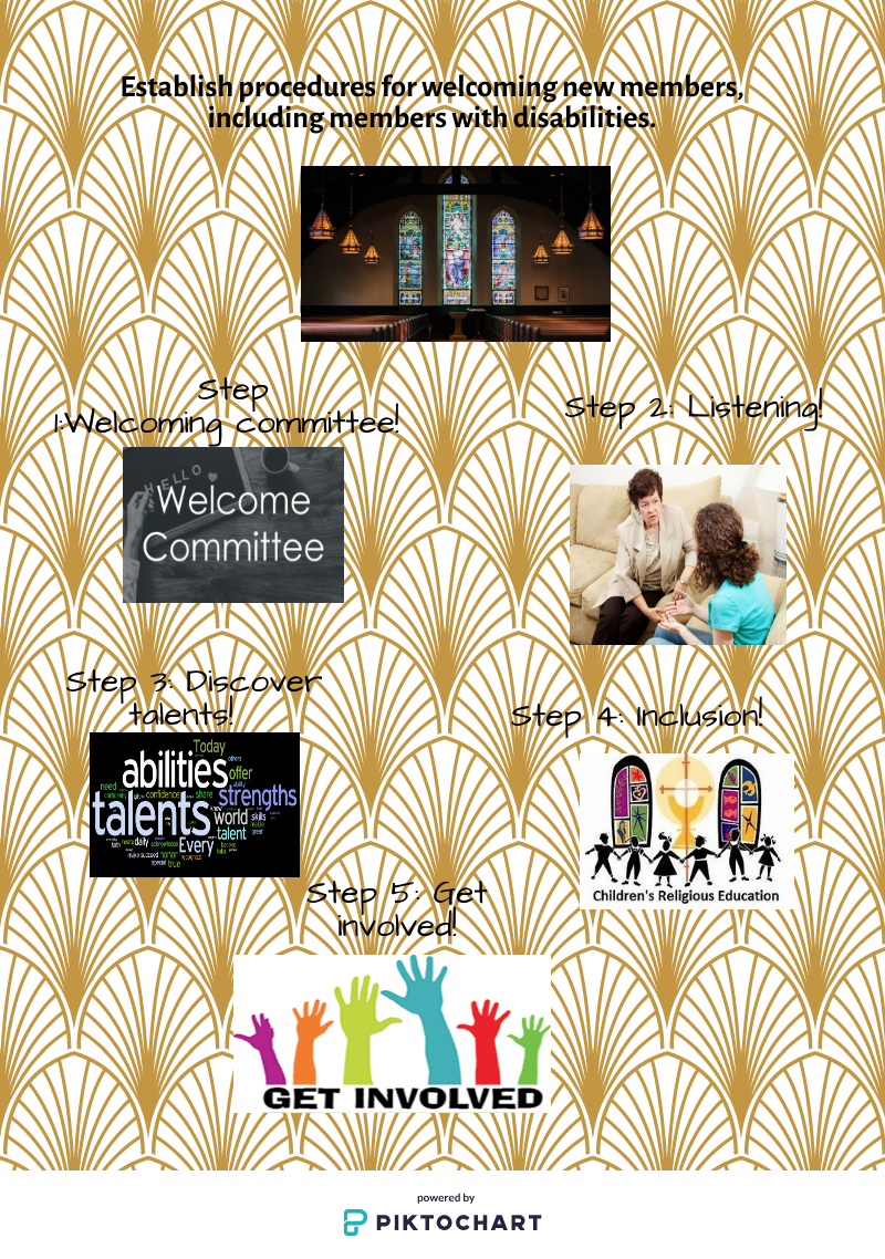 Poster to promote procedures for welcoming new members, including members with disabilities. Step 1: Welcome Committee Step 2: Listening. Image of two persons in conversation. Step 3: Discover Talents. Image of different titles, i.e. abilities, strengths, talents, today... Step 4: Inclusion! Drawing of people holding hands. Step 5: Get involved. Drawing of 6 hands of different sizes and colours.
