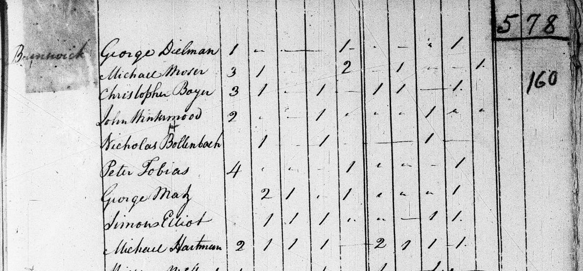 FMP 1800 census.PNG