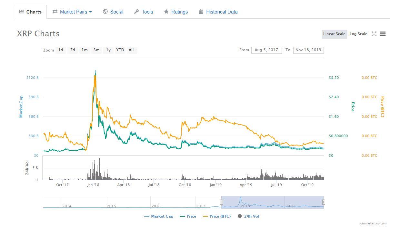 crypto market 2020