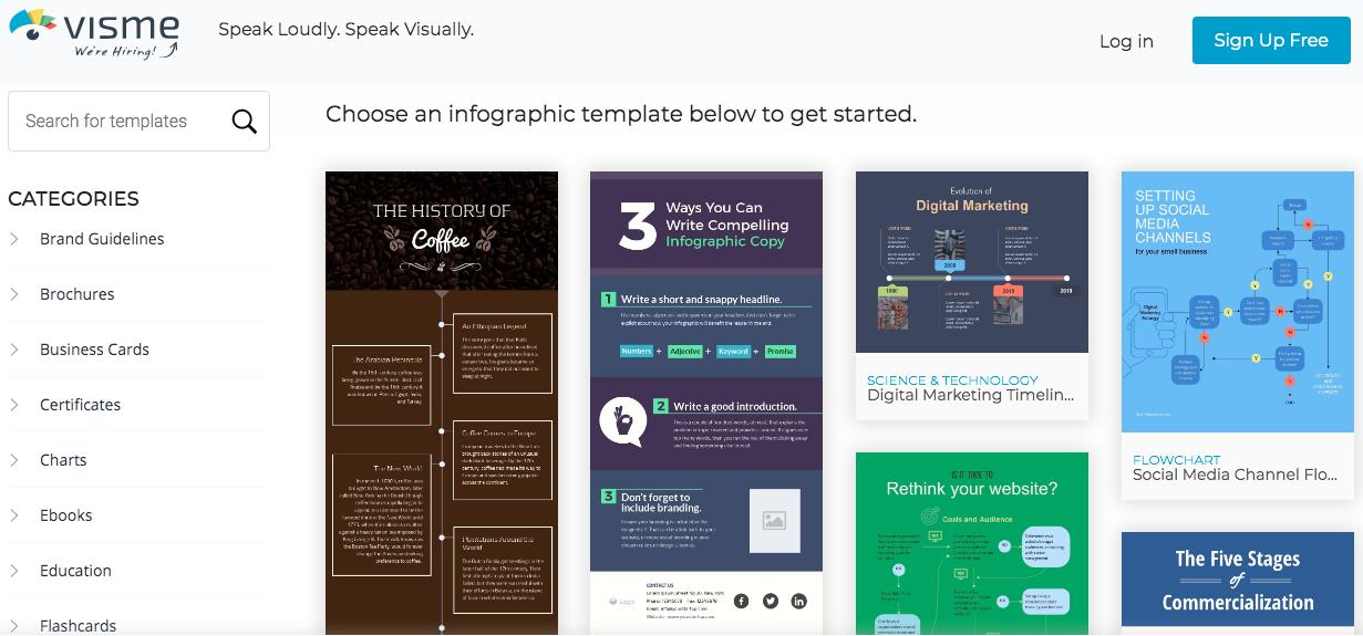Visme's templates page