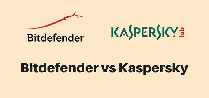 Image result for Bitdefender vs Kaspersky