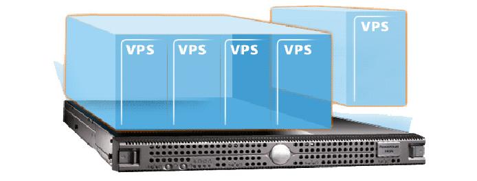 Mục đích sử dụng VPS