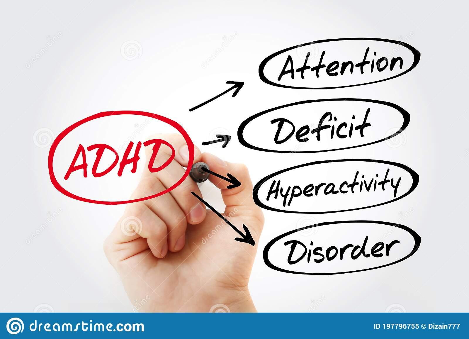 فرط الحركة وتشتت الانتباه ADHD