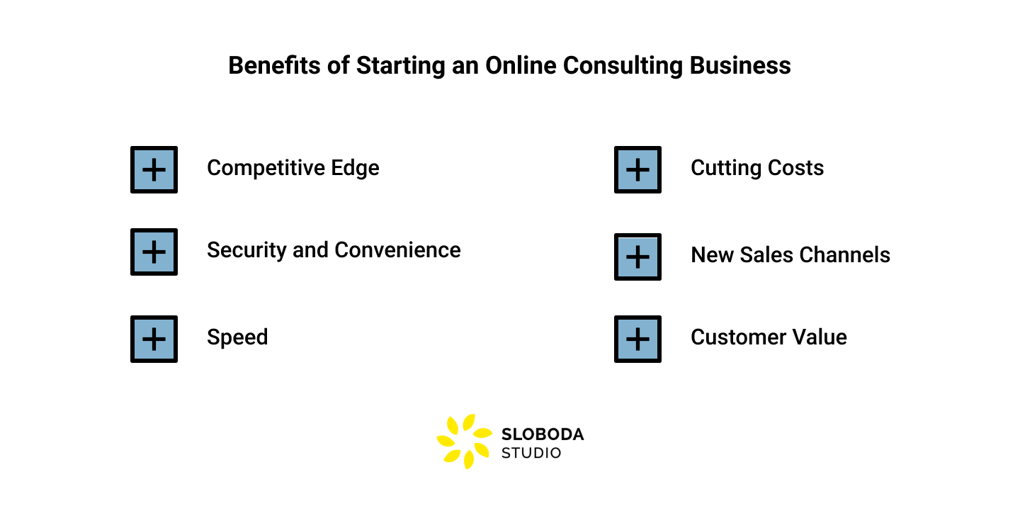 Benefits of Starting an Online Consulting Business
