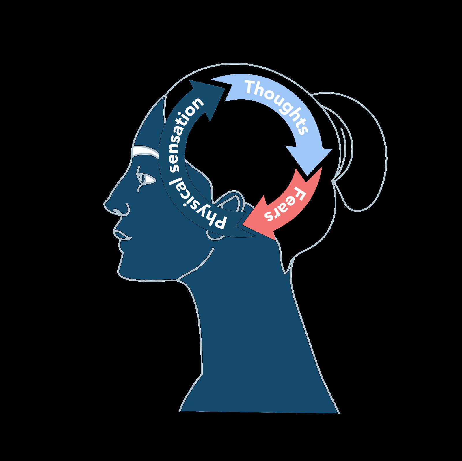 Health psychologist helps break negative thought patterns