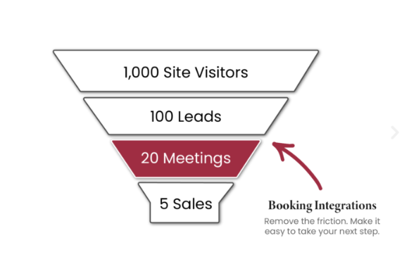 Lead Generation Marketing: The Ultimate Beginner's Guide To Increase Your Profit 9