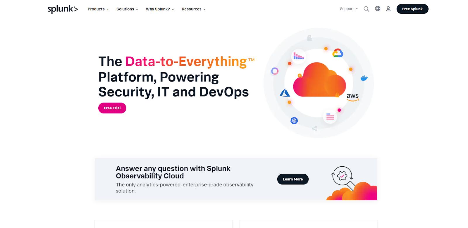 Splunk Network Monitoring Tool