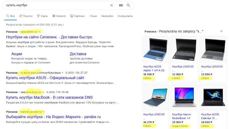 конкурентный анализ для мониторинга цен на примере поисковой выдачи