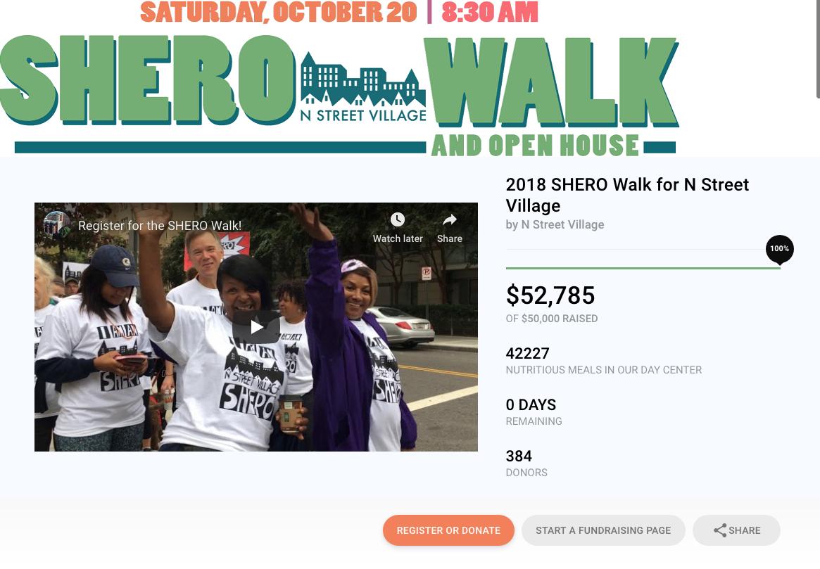 SHERO-walk