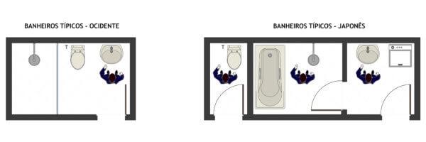 banheiro japonês - toirê, ofuro ba, sen'men'jo