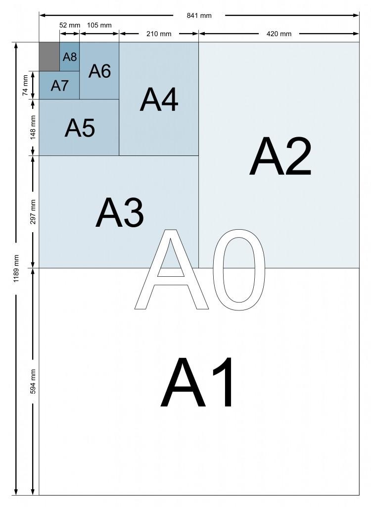 format hartie A