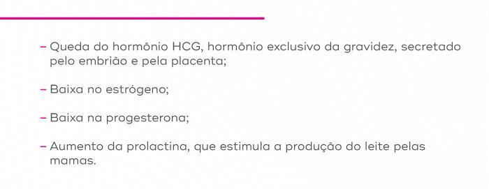 Quadro mudanças hormonais no puerpério