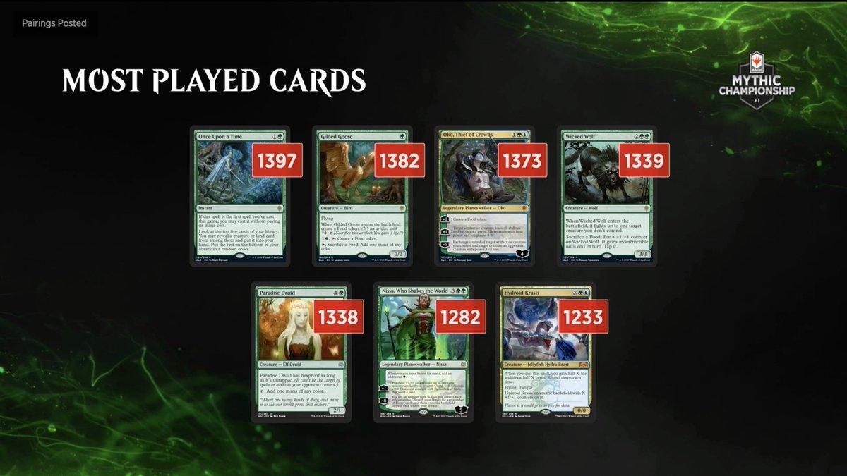 C:UsersJosef JanákDesktopMagicStředeční VýhledyStředeční Výhledy 2019Středeční Výhledy 19Mythic Championship VI - The Most Played Cards.jpg
