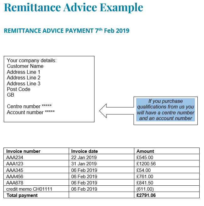 Invoices Allocating Payments Via Remittance Advice