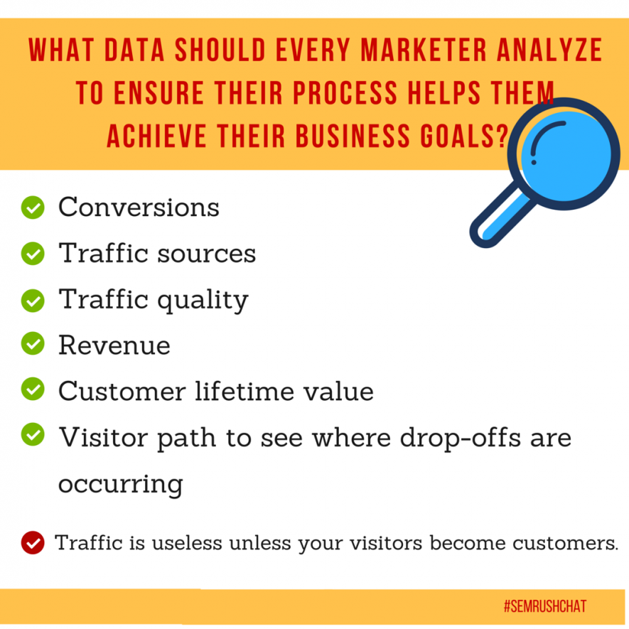 What data should every marketer analyze to ensure their process helps them achieve their business goals? (graphic)