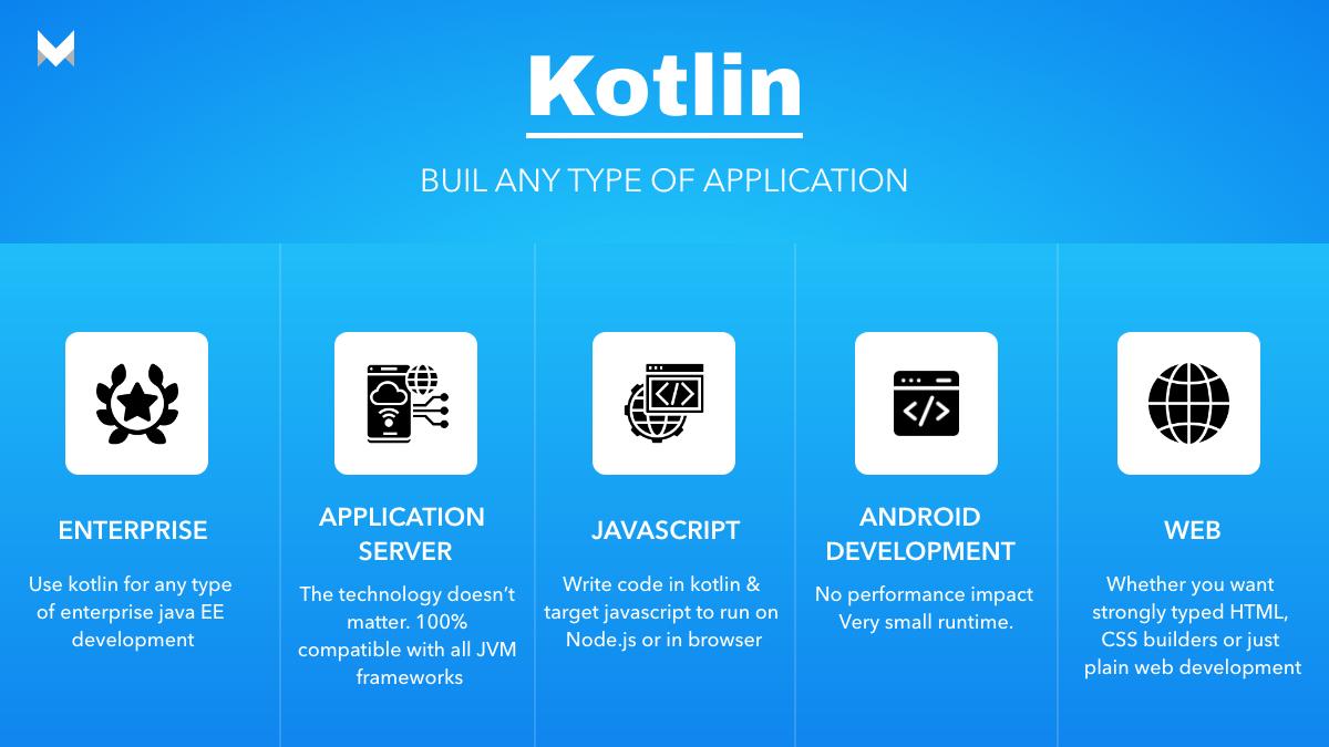 kotlin- build any type of application