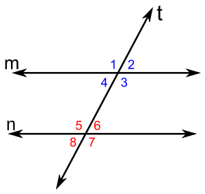 http://upload.wikimedia.org/wikipedia/commons/thumb/5/50/Theorem_11.svg/300px-Theorem_11.svg.png