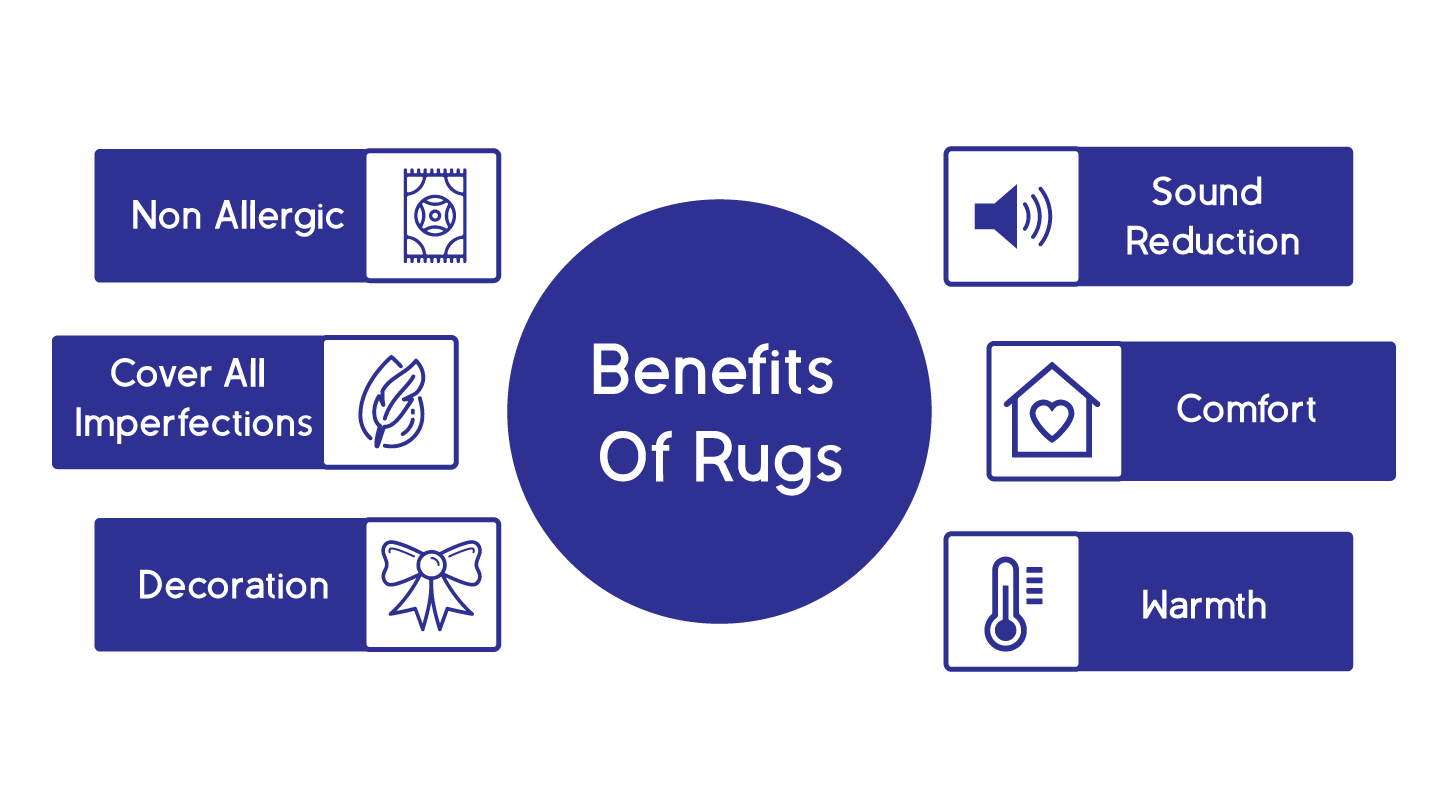 Benefits of Rugs