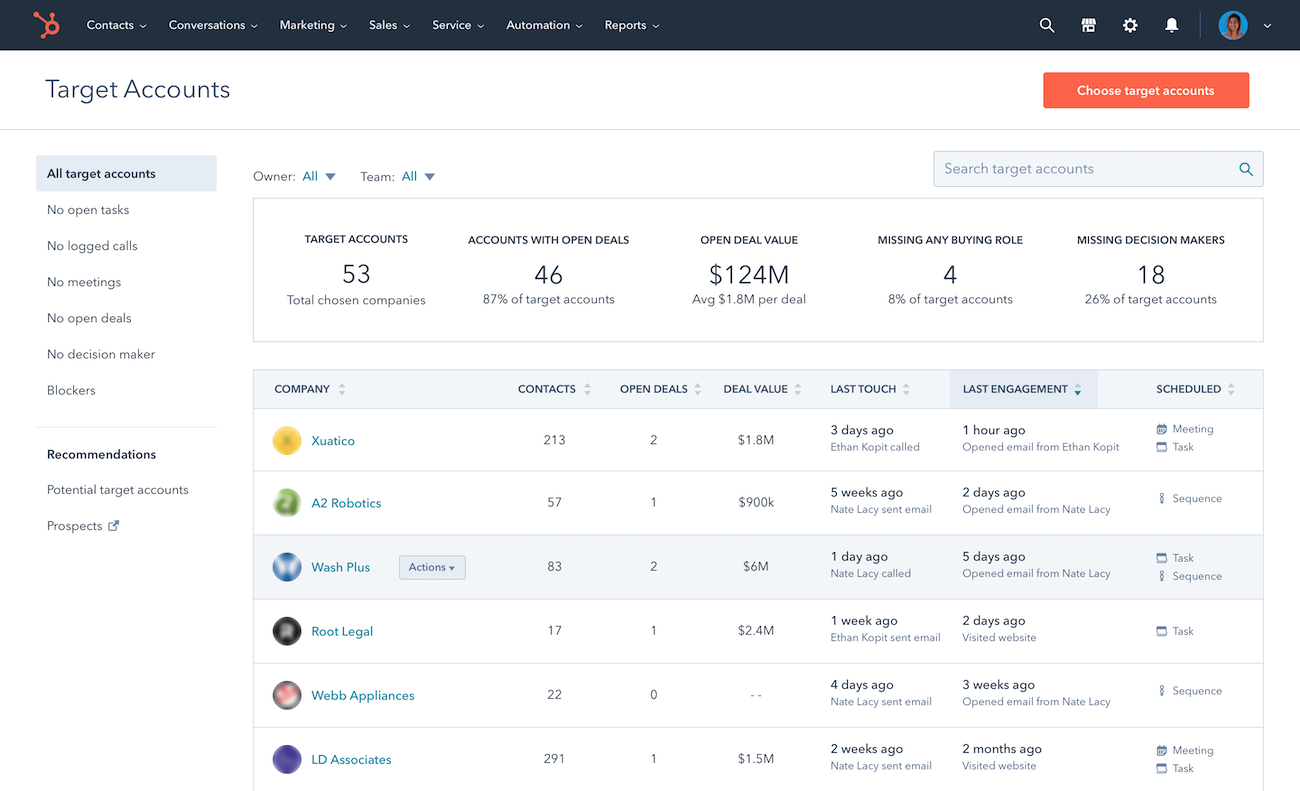HubSpot overview: Account-based marketing