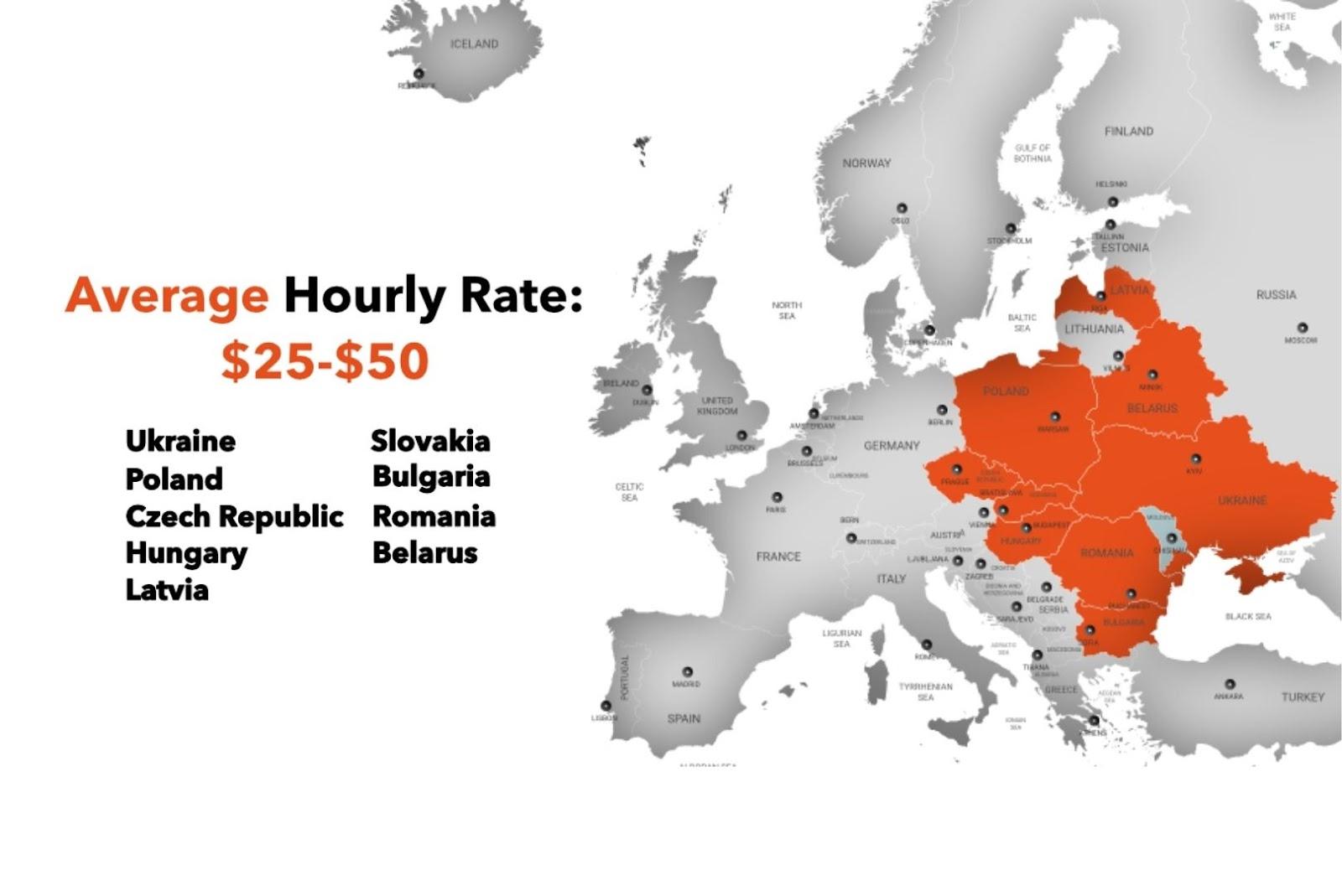 Offshore software development in eastern Europe