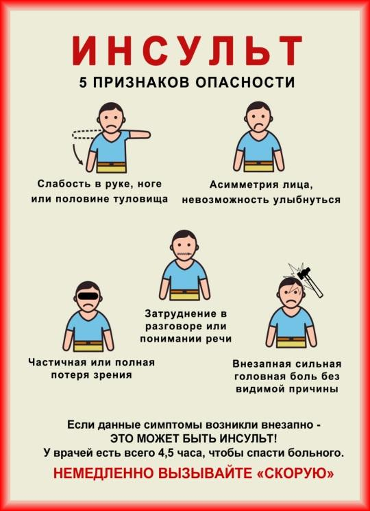 http://health-post.ru/wp-content/uploads/2016/11/Spinalnyj-insult3-1068x1415.jpg