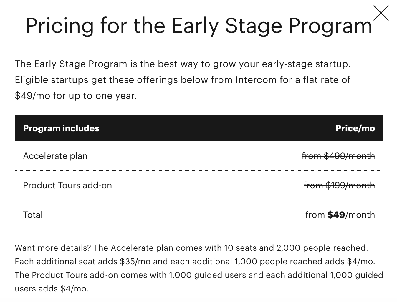 Intercom early stage pricing