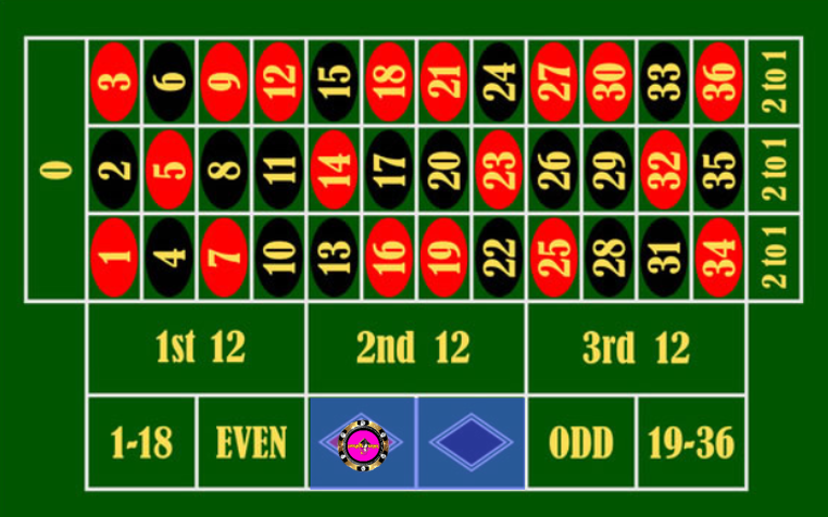 Roulette red black/outside bet