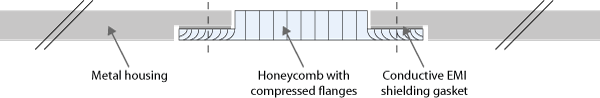Figure 88.2 : Drawing of a frameless Honeycomb constructon