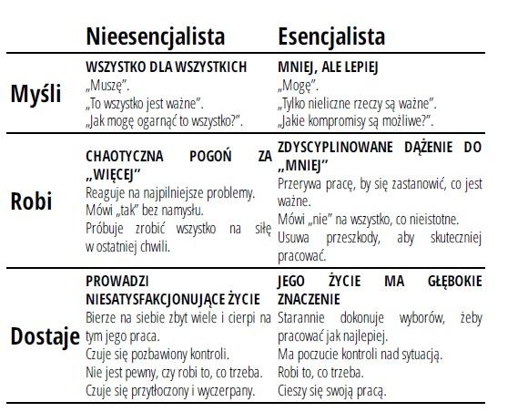 esencjalizm2