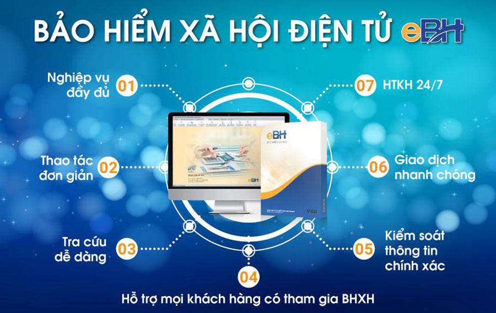 eBH được triển khai theo mô hình I-VAN của Bảo hiểm xã hội Việt Nam