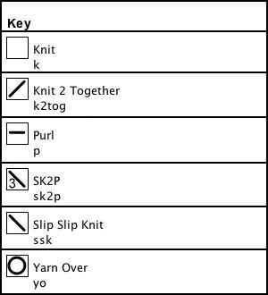 Loom Knit Quick Lace Scarf Chart Key