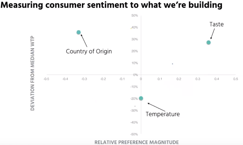 customer-sentiment-graph
