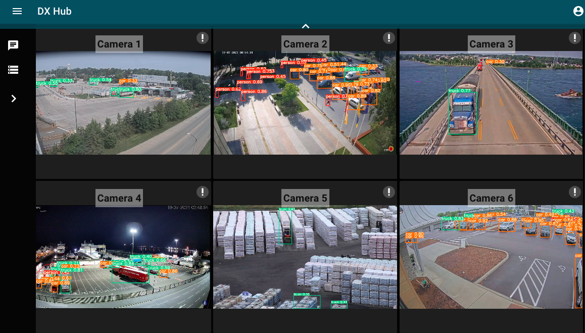 AI-powered dashboard for security monitoring