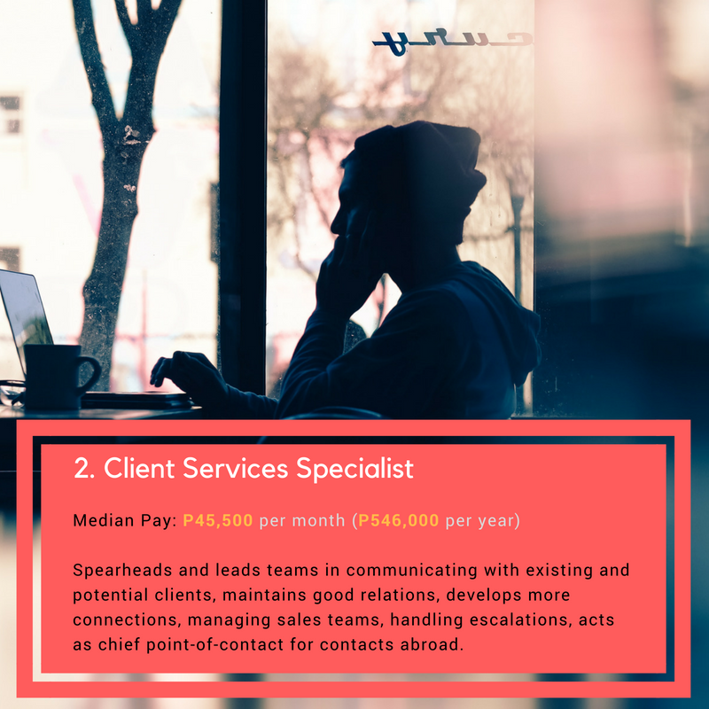 Client Services Specialist