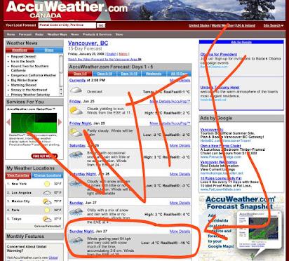 British columbia weather forecast 14 day